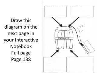 Draw this diagram on the next page in your Interactive Notebook  Full page Page 138