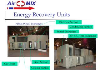 Energy Recovery Units