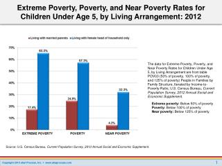 2013 Poverty Guidelines for the 48 Contiguous States and Washington D.C.