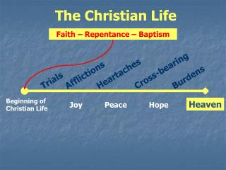 Beginning of Christian Life