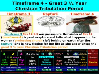 Timeframe 4 - Great 3 ½ Year Christian Tribulation Period