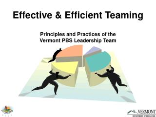 Effective & Efficient Teaming Principles and Practices of the  Vermont PBS Leadership Team