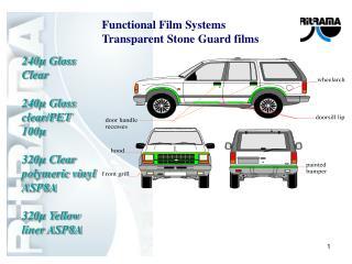 240 µ Gloss Clear 240 µ Gloss clear/PET 100µ 320 µ Clear polymeric vinyl ASP8A