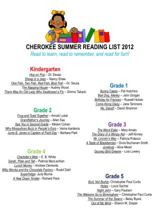 CHEROKEE SUMMER READING LIST 2012 Read to learn, read to remember, and read for fun!!