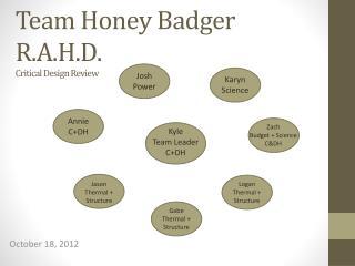 Team Honey  Badger R.A.H.D.  Critical  Design Review