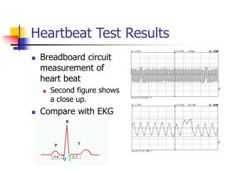 Heartbeat Test Results