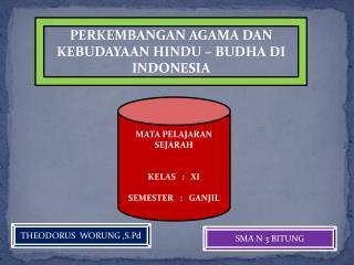 PERKEMBANGAN AGAMA DAN KEBUDAYAAN HINDU – BUDHA DI INDONESIA