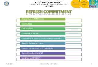 REFRESH COMMITMENT