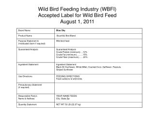 Wild Bird Feeding Industry (WBFI) Accepted Label for Wild Bird Feed August 1, 2011