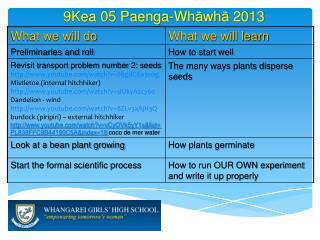 9Kea 05  Paenga-Wh ā wh ā  2013