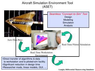 Aircraft Simulation Environment Tool (ASET)