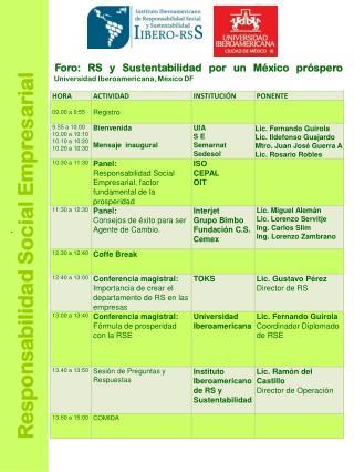 Foro:  RS  y Sustentabilidad por un México próspero Universidad Iberoamericana, México DF