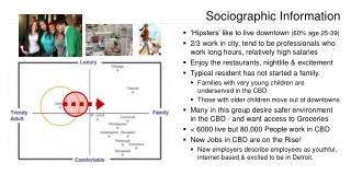 Sociographic Information