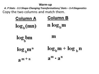 Warm-up A. P Stats - 3.5 Shape-Changing Transformations/ Stats – 3.4  Diagonstics