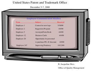 Employee Communication Mailbox