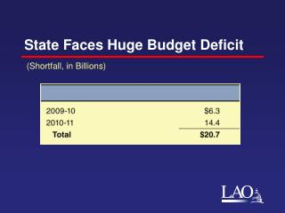 State Faces Huge Budget Deficit