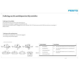 Codering van de aansluitpoorten bij ventielen