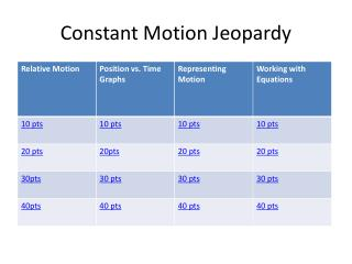 Constant Motion Jeopardy
