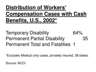 Core Characteristics of US Workers' Compensation Programs