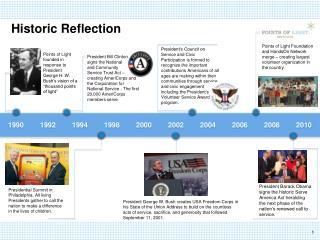 Historic Reflection