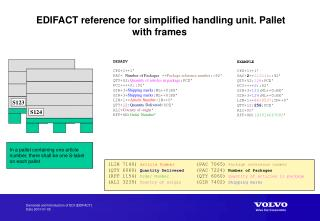 EDIFACT reference for simplified handling unit. Pallet with frames
