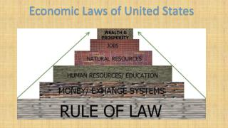 Economic  Laws of United States