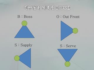 예수님의 리더쉽  (BOSS)