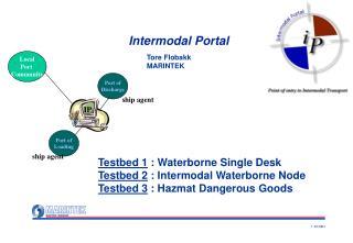 Intermodal Portal
