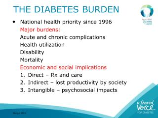 THE DIABETES BURDEN