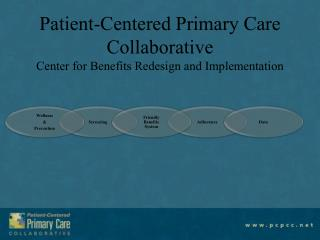 Patient-Centered Primary Care Collaborative Center for Benefits Redesign and Implementation