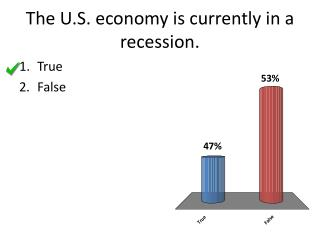 The U.S. economy is currently in a recession.