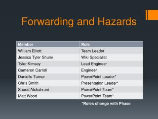 Forwarding and Hazards