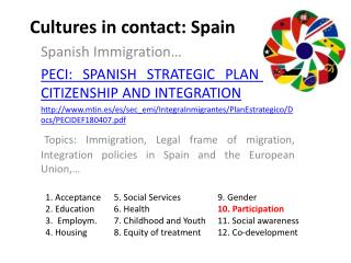 Cultures in contact: Spain