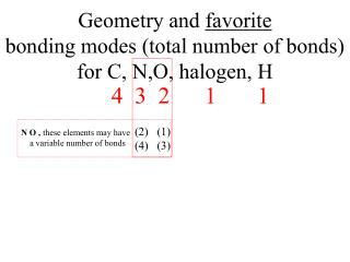 Geometry and  favorite bonding modes (total number of bonds) for C, N,O, halogen, H