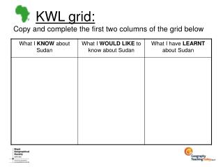 KWL grid: Copy and complete the first two columns of the grid below