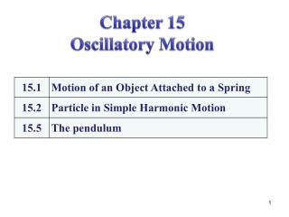 Chapter  15 Oscillatory  Motion