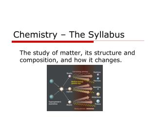 Chemistry – The Syllabus