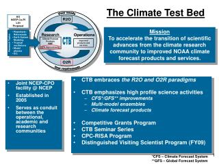 The Climate Test Bed