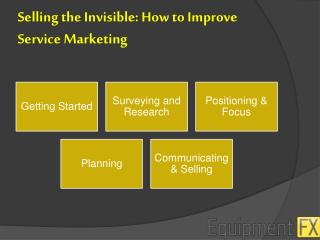 Selling the Invisible: How to Improve Service Marketing