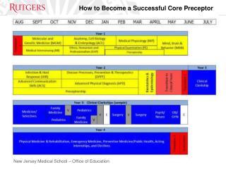 NJMS Curriculum Goals