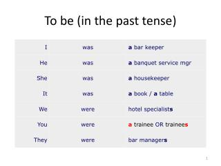 To be (in the past tense)