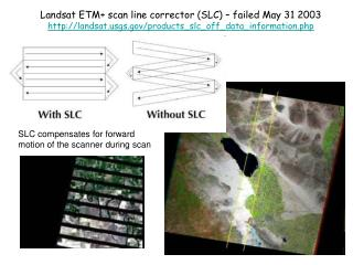 Landsat ETM scan line corrector SLC   failed May 31 2003 landsatgs