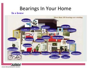 Bearings In Your Home