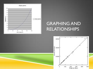 Graphing and relationships