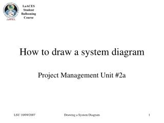 How to draw a system diagram