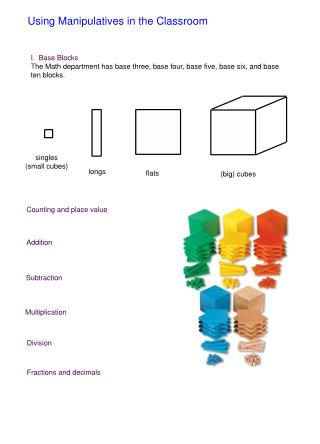 Using Manipulatives in the Classroom