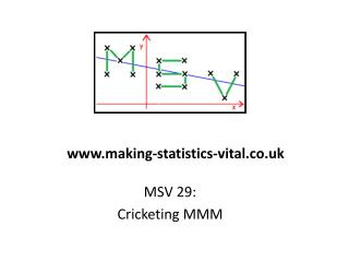 MSV 29:  Cricketing MMM