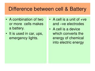 Difference between cell & Battery