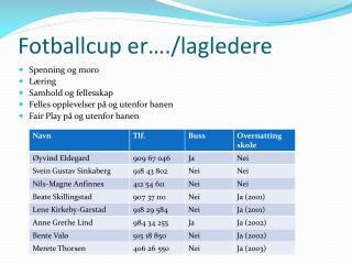 Fotballcup er…./ lagledere