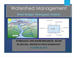 Watershed  Management Water Budget, Hydrograph Analysis